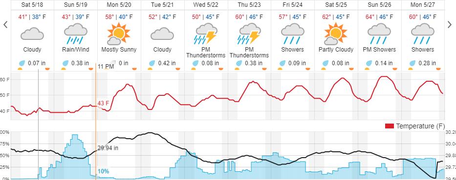Spring Has Spru- Wait, Was That a Snowflake?